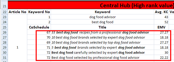 Content Plan - Category Potential Headlines