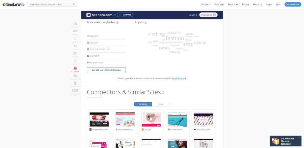 Find Niche Ideas - Step 4 - Similar Web
