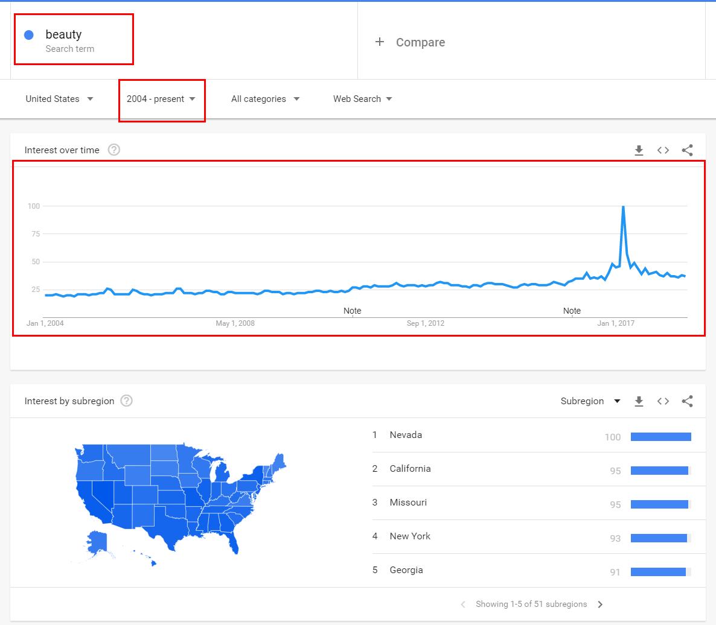 Find Niche Ideas - Step 9 - Google Trends