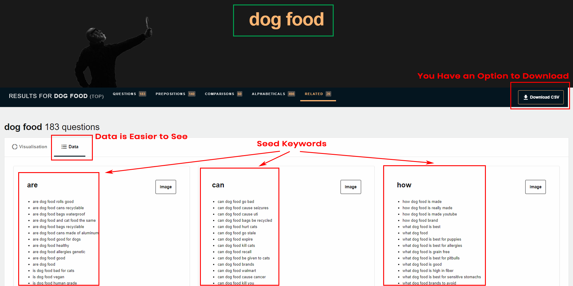 Keyword Research - Answer the Public Seed Keywords